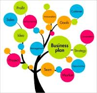 Writing a Sure-Win Business Plan1